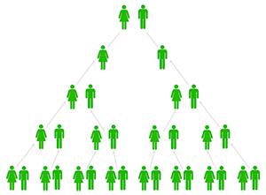 atDNA-tree